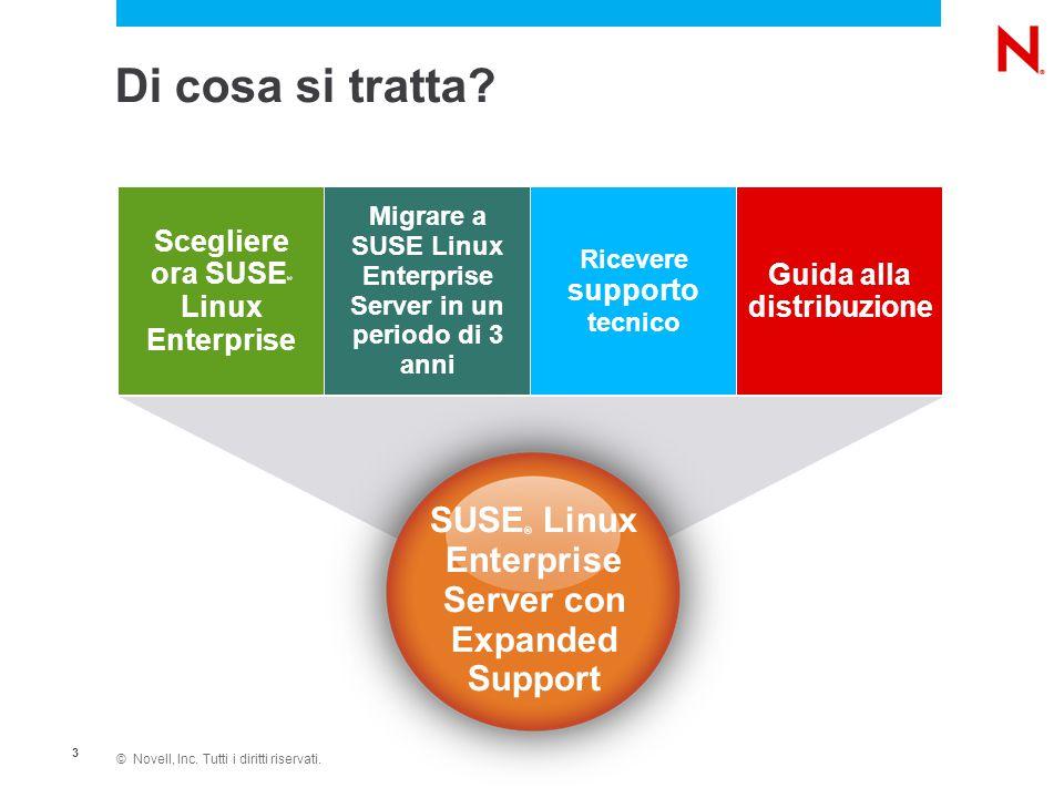 © Novell, Inc. Tutti i diritti riservati. 3 Di cosa si tratta? SUSE ® Linux Enterprise Server con Expanded Support Scegliere ora SUSE ® Linux Enterpri