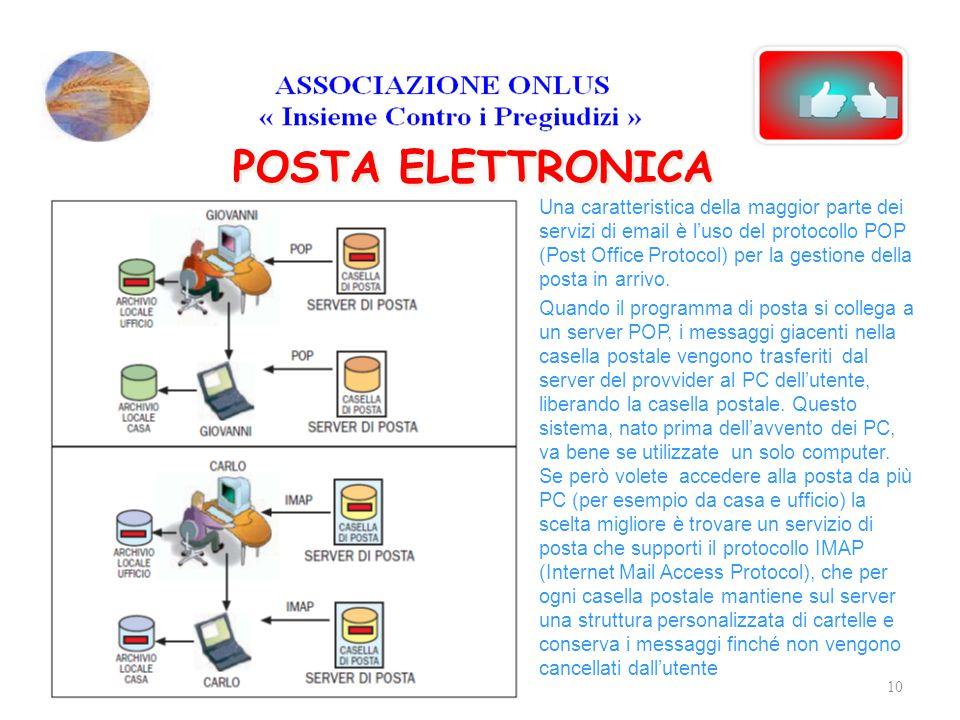 POSTA ELETTRONICA Una caratteristica della maggior parte dei servizi di email è l'uso del protocollo POP (Post Office Protocol) per la gestione della