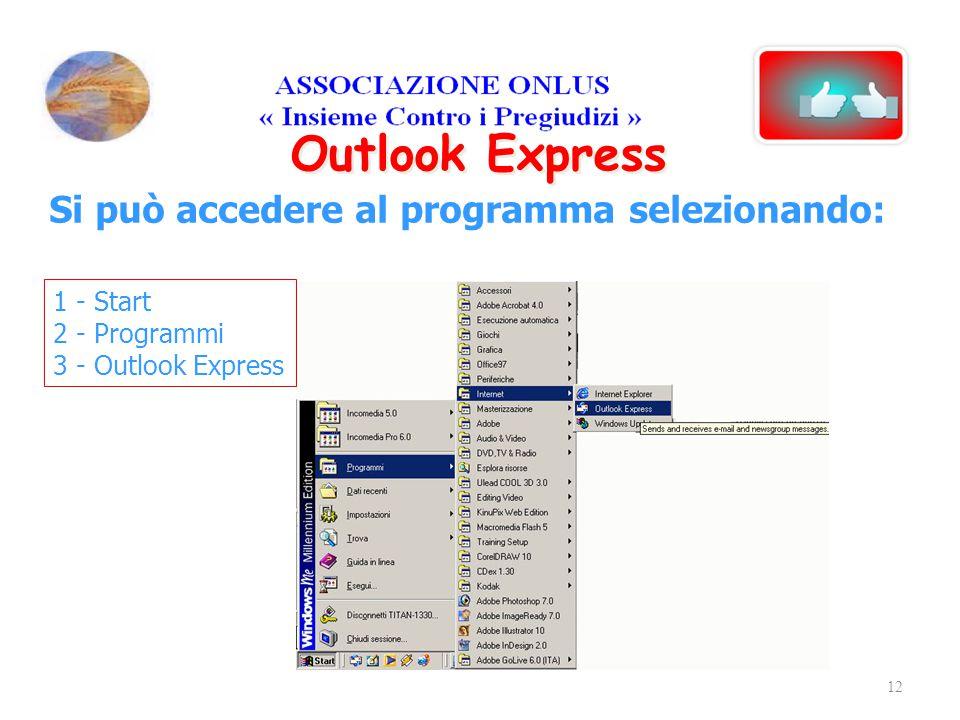 Outlook Express xxxxx@libero.it Nazionalità Si può accedere al programma selezionando: 1 - Start 2 - Programmi 3 - Outlook Express 12