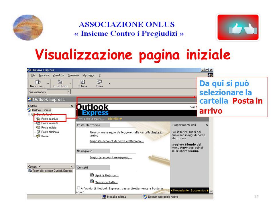 Visualizzazione pagina iniziale Da qui si può selezionare la cartella Posta in arrivo 14