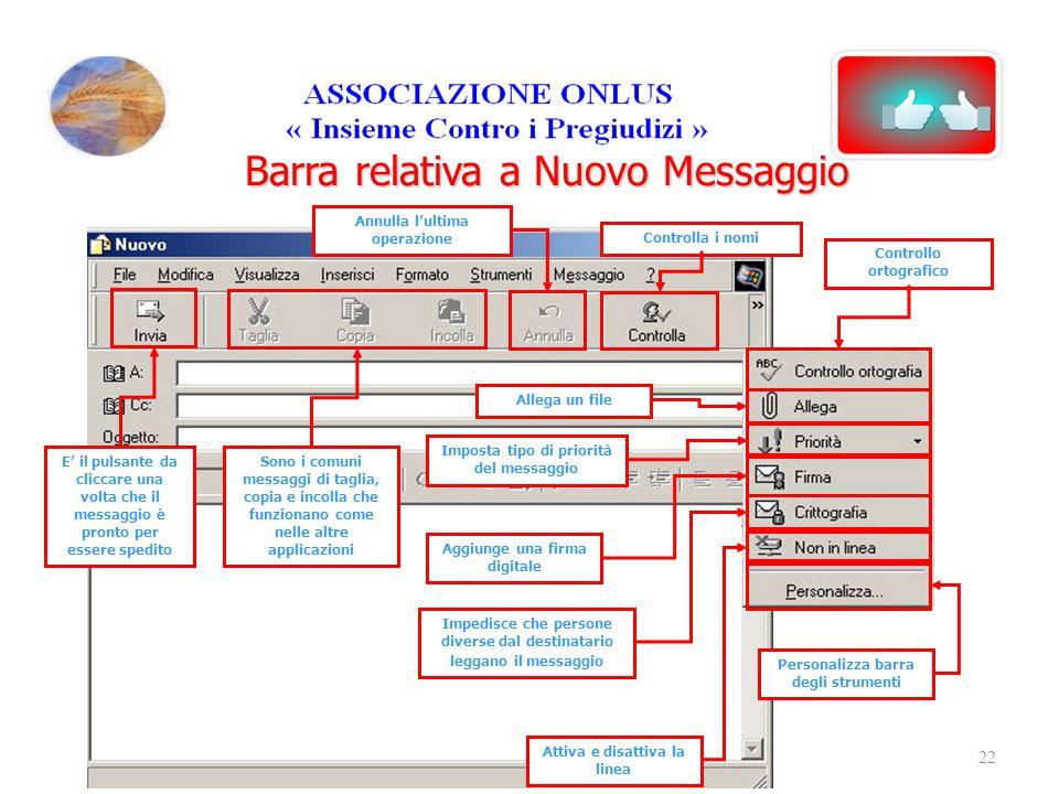 Barra relativa a Nuovo Messaggio E' il pulsante da cliccare una volta che il messaggio è pronto per essere spedito Sono i comuni messaggi di taglia, c
