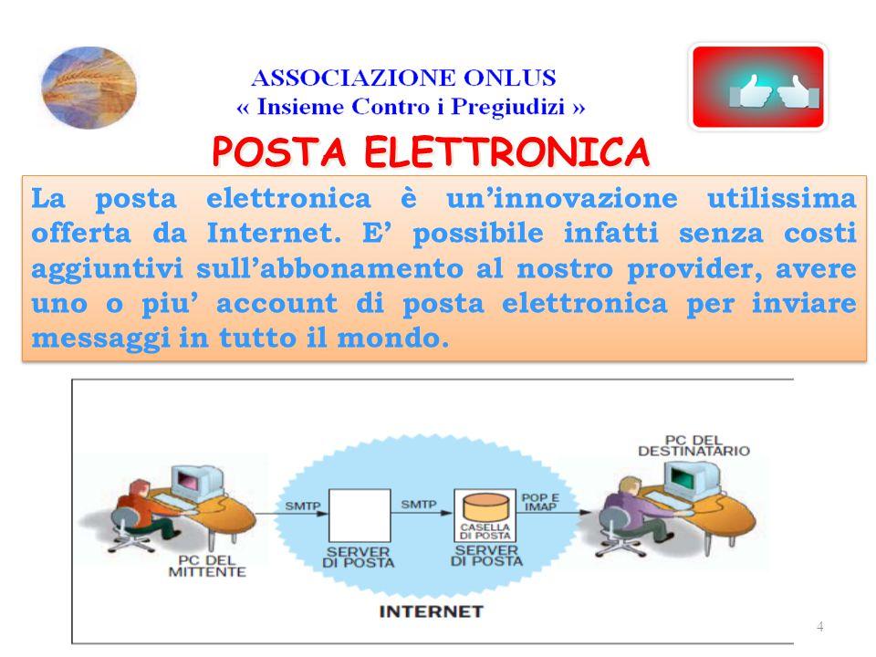 POSTA ELETTRONICA La posta elettronica è un'innovazione utilissima offerta da Internet. E' possibile infatti senza costi aggiuntivi sull'abbonamento a