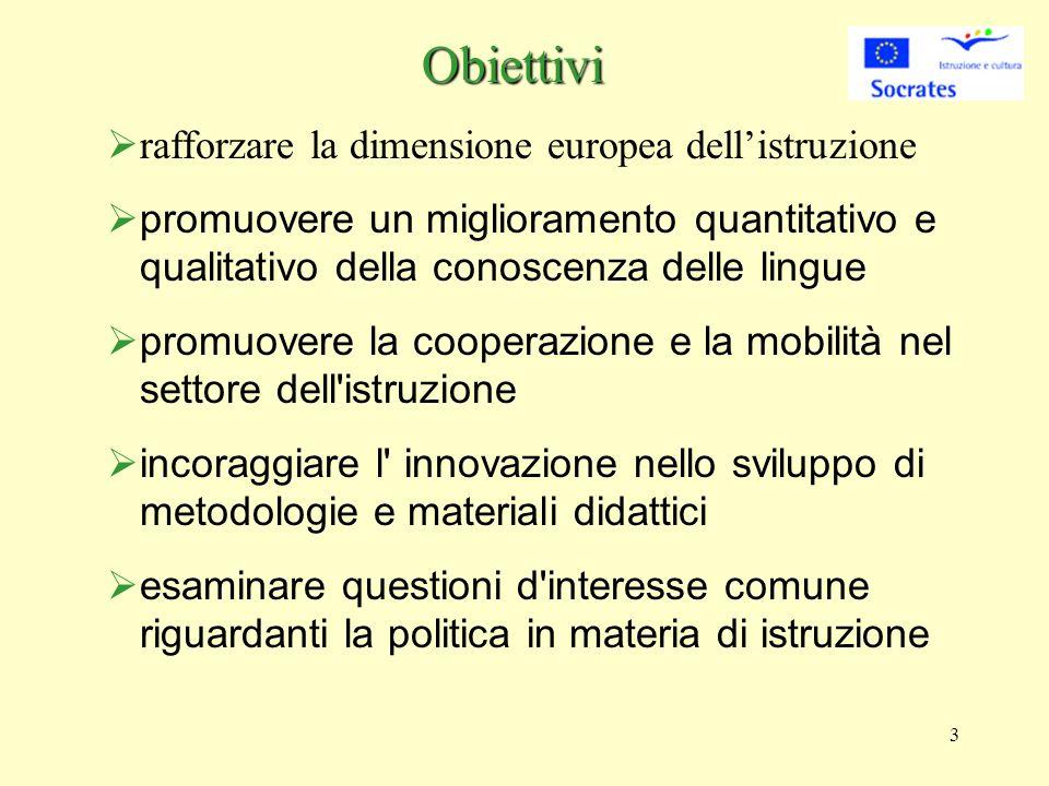 3 Obiettivi  rafforzare la dimensione europea dell'istruzione  promuovere un miglioramento quantitativo e qualitativo della conoscenza delle lingue  promuovere la cooperazione e la mobilità nel settore dell istruzione  incoraggiare l innovazione nello sviluppo di metodologie e materiali didattici  esaminare questioni d interesse comune riguardanti la politica in materia di istruzione