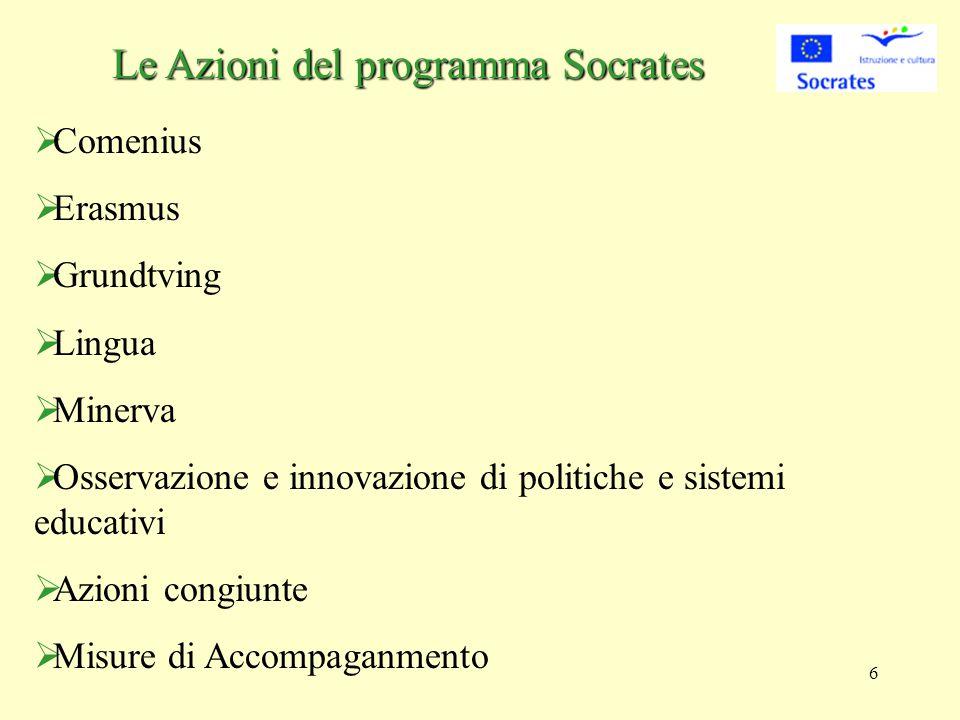 6 Le Azioni del programma Socrates  Comenius  Erasmus  Grundtving  Lingua  Minerva  Osservazione e innovazione di politiche e sistemi educativi  Azioni congiunte  Misure di Accompaganmento