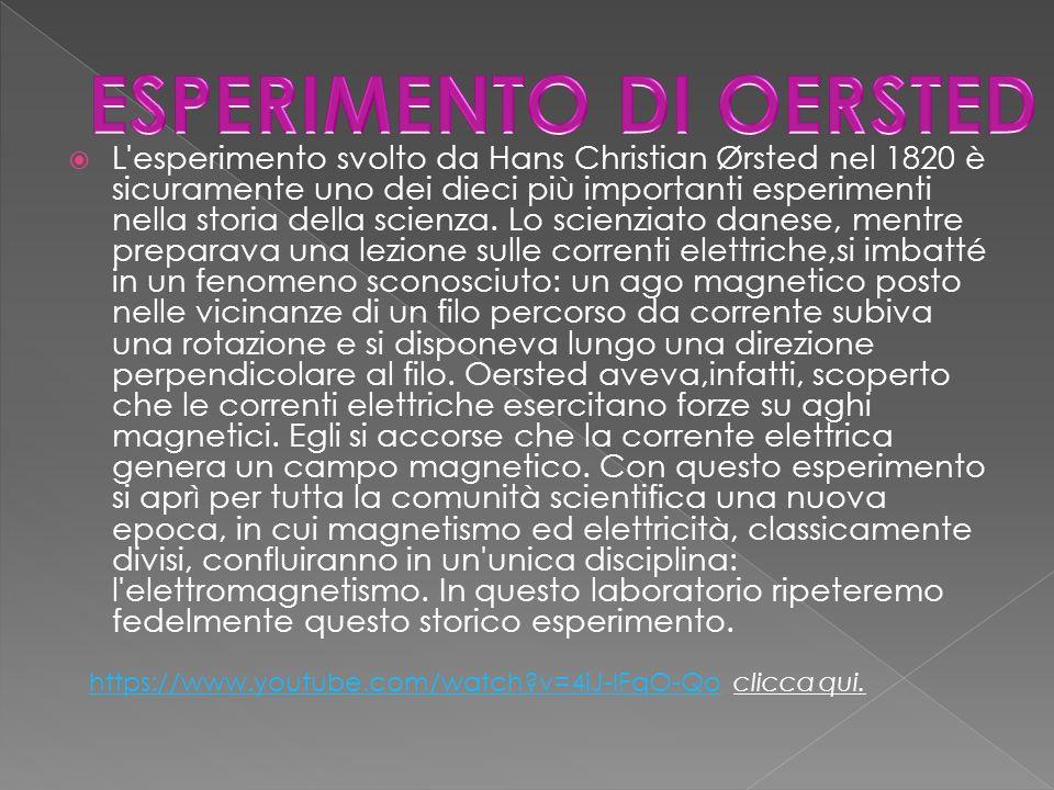  L esperimento svolto da Hans Christian Ørsted nel 1820 è sicuramente uno dei dieci più importanti esperimenti nella storia della scienza.