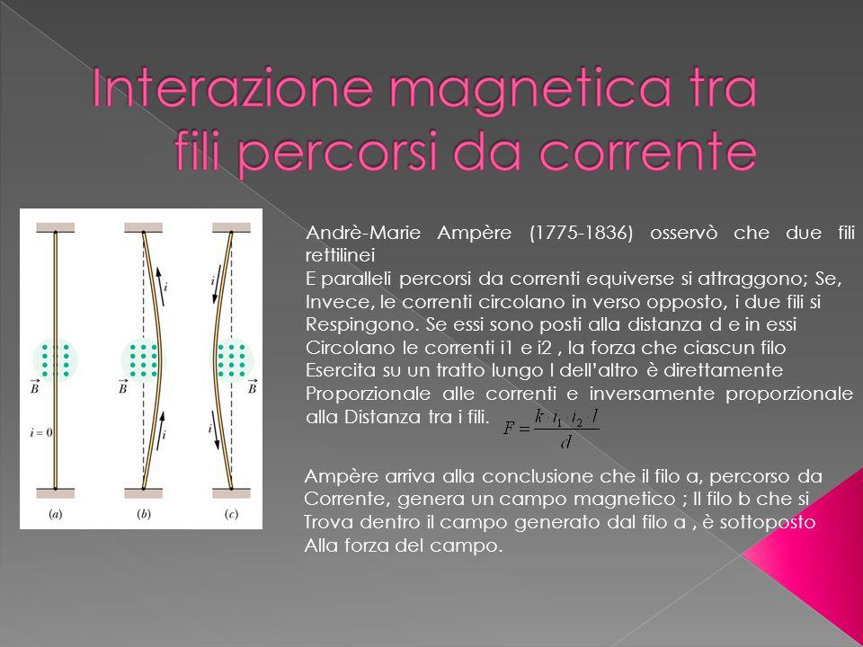 Andrè-Marie Ampère (1775-1836) osservò che due fili rettilinei E paralleli percorsi da correnti equiverse si attraggono; Se, Invece, le correnti circolano in verso opposto, i due fili si Respingono.
