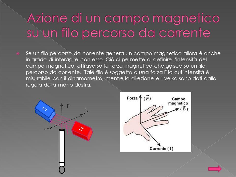  Se un filo percorso da corrente genera un campo magnetico allora è anche in grado di interagire con esso.