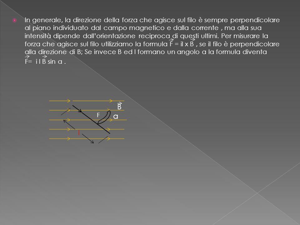  In generale, la direzione della forza che agisce sul filo è sempre perpendicolare al piano individuato dal campo magnetico e dalla corrente, ma alla sua intensità dipende dall'orientazione reciproca di questi ultimi.