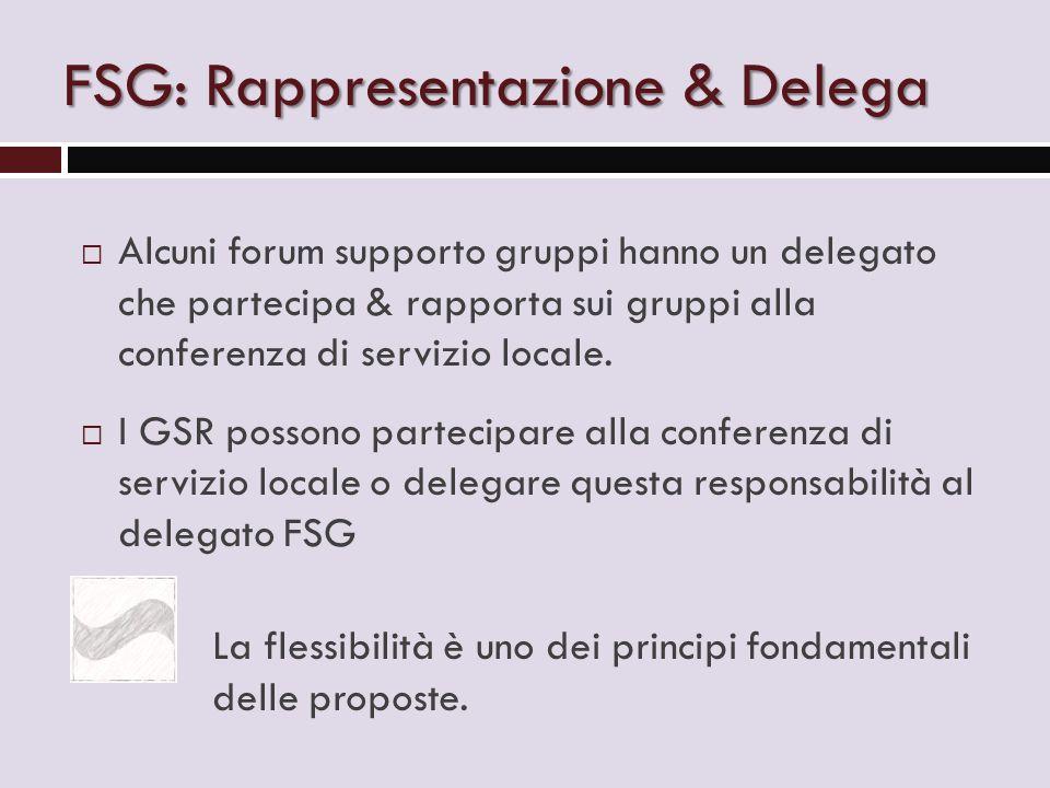 FSG: Rappresentazione & Delega  Alcuni forum supporto gruppi hanno un delegato che partecipa & rapporta sui gruppi alla conferenza di servizio locale.