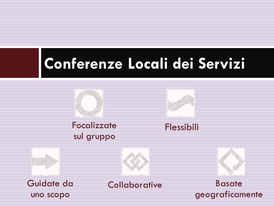 Conferenze Locali dei Servizi Focalizzate sul gruppo Flessibili Collaborative Guidate da uno scopo Basate geograficamente