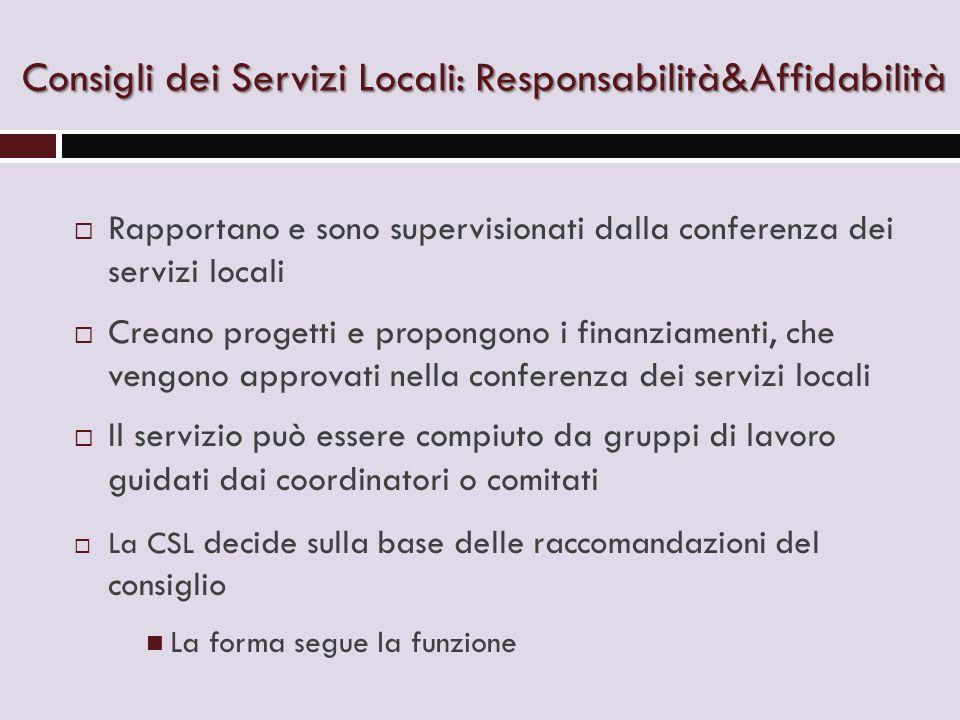 Consigli dei Servizi Locali: Responsabilità&Affidabilità Consigli dei Servizi Locali: Responsabilità&Affidabilità  Rapportano e sono supervisionati d