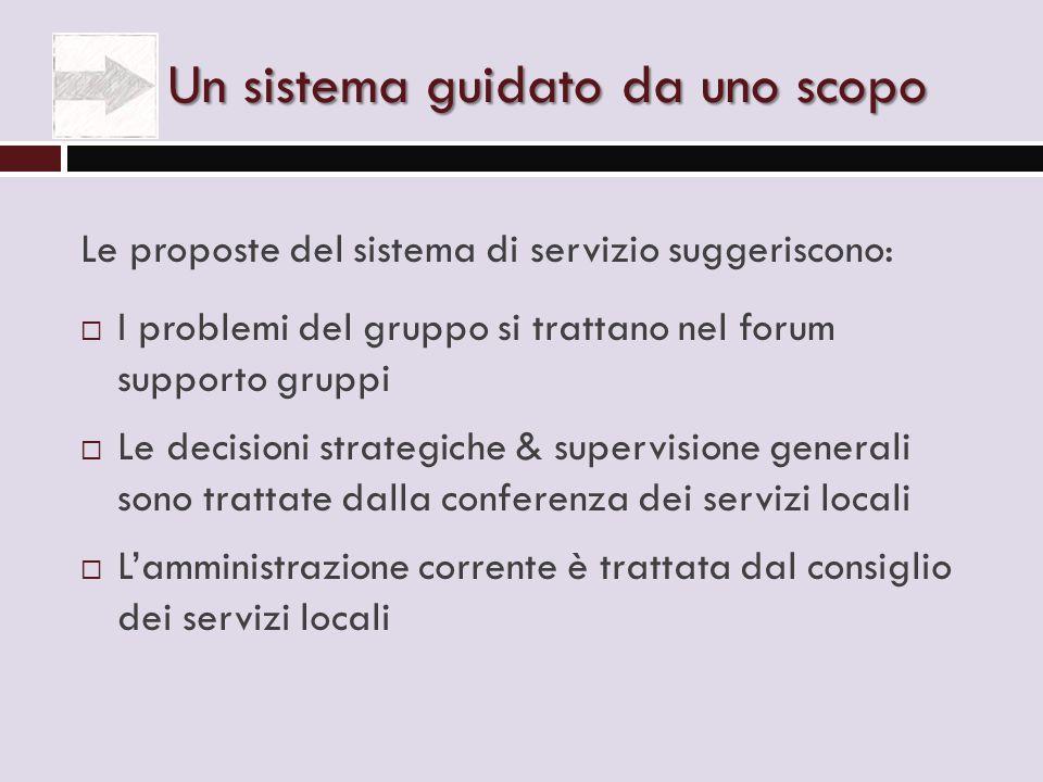 Un sistema guidato da uno scopo Le proposte del sistema di servizio suggeriscono:  I problemi del gruppo si trattano nel forum supporto gruppi  Le d