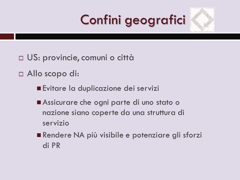 Confini geografici  US: provincie, comuni o città  Allo scopo di: Evitare la duplicazione dei servizi Assicurare che ogni parte di uno stato o nazio