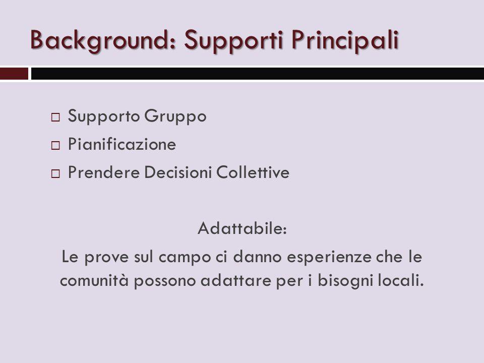 Background: Supporti Principali  Supporto Gruppo  Pianificazione  Prendere Decisioni Collettive Adattabile: Le prove sul campo ci danno esperienze che le comunità possono adattare per i bisogni locali.