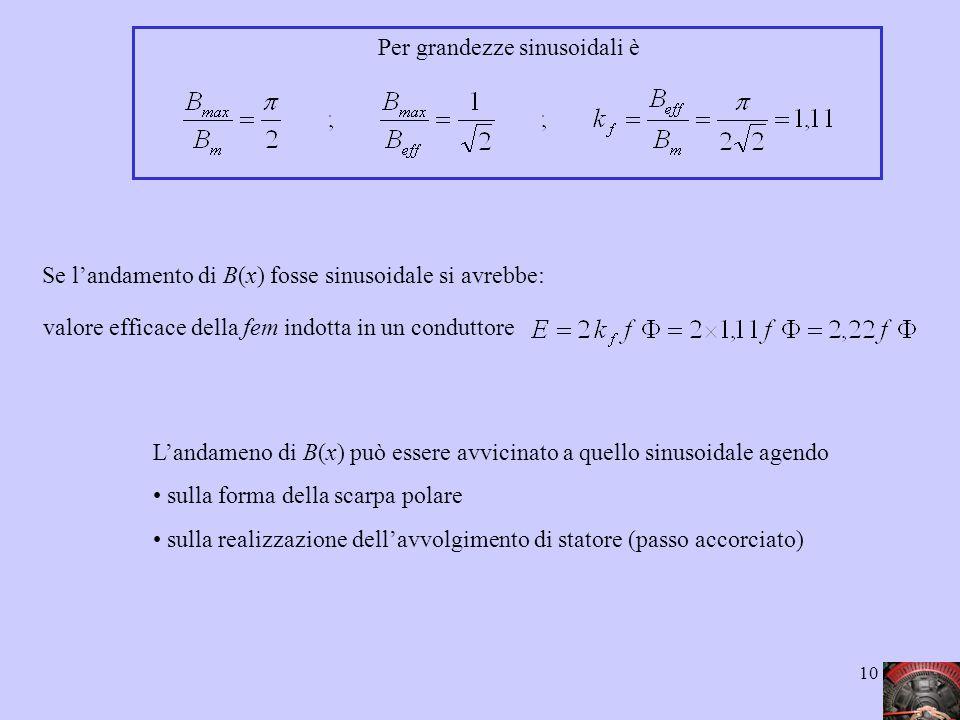 10 Per grandezze sinusoidali è Se l'andamento di B(x) fosse sinusoidale si avrebbe: valore efficace della fem indotta in un conduttore L'andameno di B