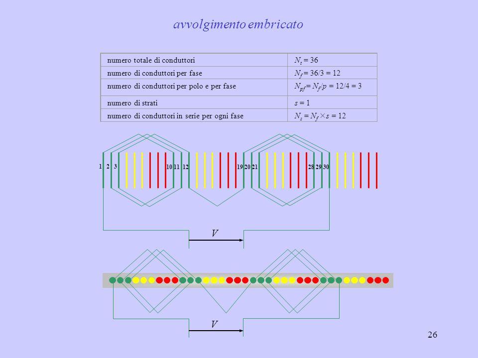 26 1 2 3 10 11 12 19 20 21 28 29 30 numero totale di conduttoriN t = 36 numero di conduttori per faseN f = 36/3 = 12 numero di conduttori per polo e p