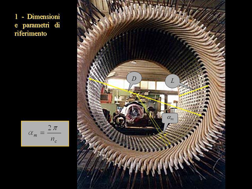 24  (passo polare) =  gradi elettrici  : angolo elettrico fra i due conduttori in serie  : angolo elettrico fra due cave contigue n  : numero di cave comprese nell'angolo  n c : numero totale di cave sull'indotto n p : numero di cave per polo p : numero di poli q : numero di cave per polo e per fase N s : numero di conduttori attivi per polo e per fase E 2, E 20 E 10, E 28 E 11, E 29 E 12, E 30 NsNs  (passo polare) 