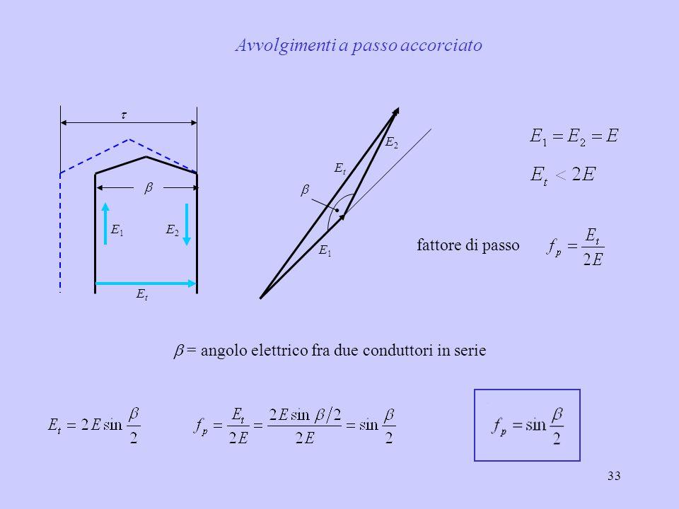 33   E1E1 E2E2 EtEt  E1E1 E2E2 EtEt fattore di passo  = angolo elettrico fra due conduttori in serie Avvolgimenti a passo accorciato