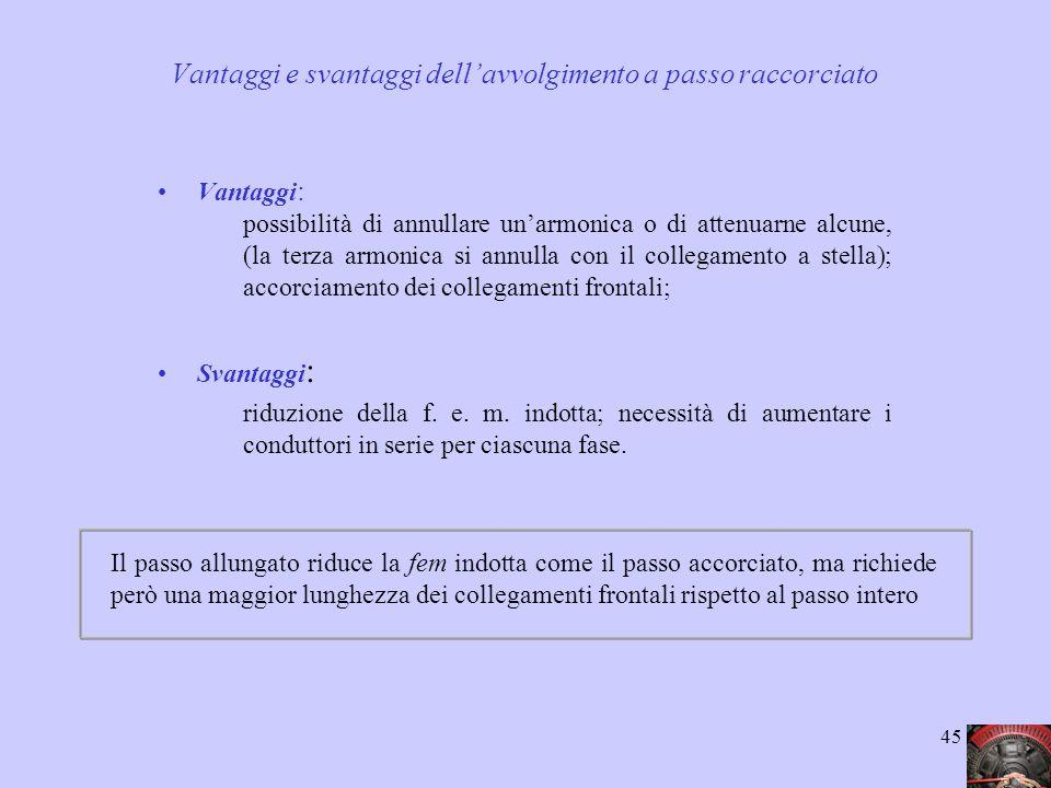 45 Vantaggi e svantaggi dell'avvolgimento a passo raccorciato Vantaggi : tpossibilità di annullare un'armonica o di attenuarne alcune, (la terza armon