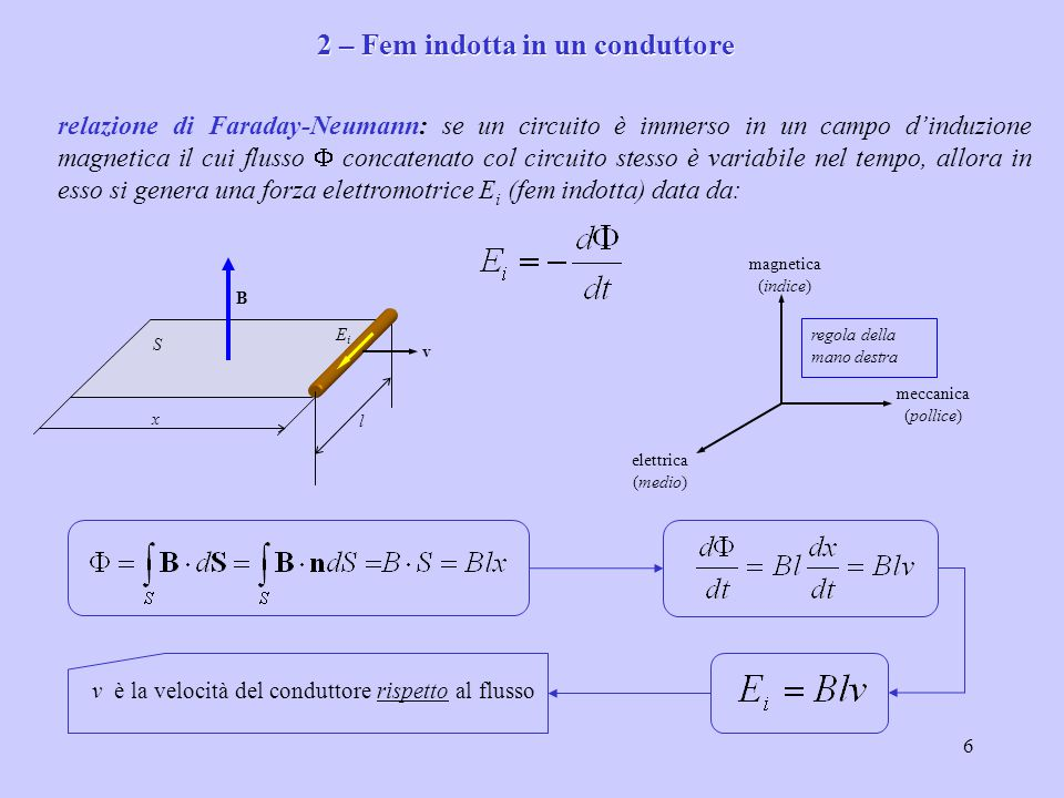 6 relazione di Faraday-Neumann: se un circuito è immerso in un campo d'induzione magnetica il cui flusso  concatenato col circuito stesso è variabile