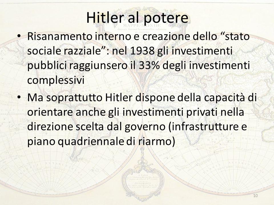 """Hitler al potere 10 Risanamento interno e creazione dello """"stato sociale razziale"""": nel 1938 gli investimenti pubblici raggiunsero il 33% degli invest"""