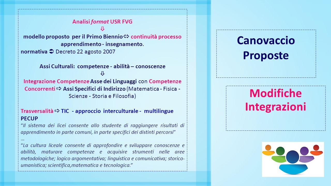 Canovaccio Proposte Modifiche Integrazioni Analisi format USR FVG  modello proposto per il Primo Biennio  continuità processo apprendimento - insegn