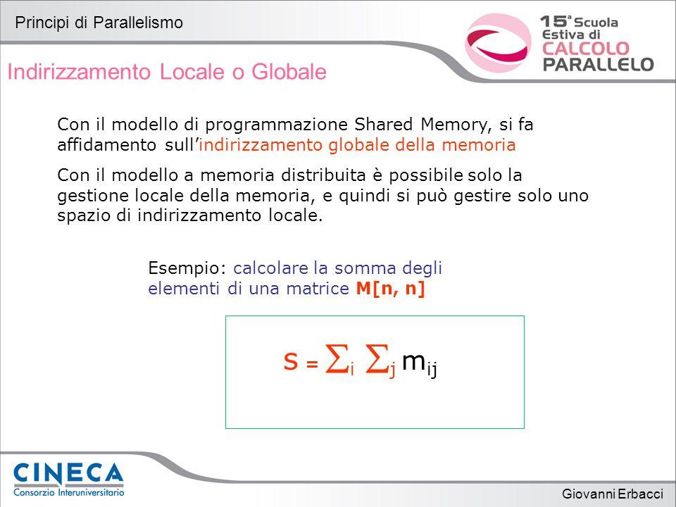 Giovanni Erbacci Principi di Parallelismo Indirizzamento Locale o Globale Con il modello di programmazione Shared Memory, si fa affidamento sull'indirizzamento globale della memoria Con il modello a memoria distribuita è possibile solo la gestione locale della memoria, e quindi si può gestire solo uno spazio di indirizzamento locale.