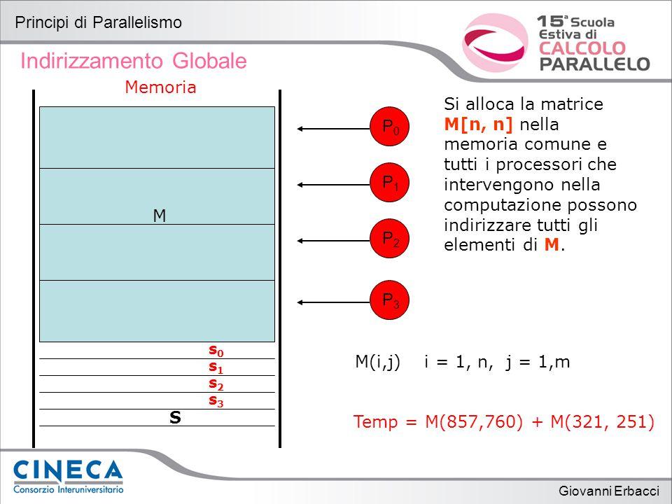 Giovanni Erbacci Principi di Parallelismo Indirizzamento Globale Si alloca la matrice M[n, n] nella memoria comune e tutti i processori che intervengono nella computazione possono indirizzare tutti gli elementi di M.