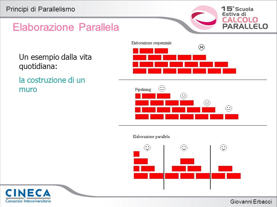 Giovanni Erbacci Principi di Parallelismo Elaborazione Parallela Un esempio dalla vita quotidiana: la costruzione di un muro