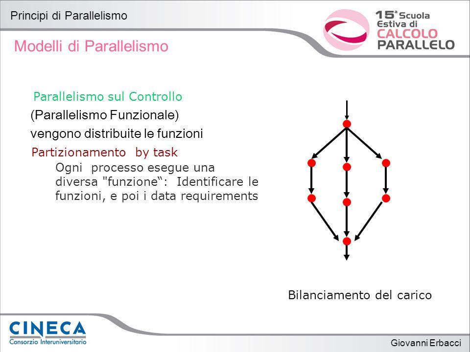 Giovanni Erbacci Principi di Parallelismo Modelli di Parallelismo Parallelismo sul Controllo (Parallelismo Funzionale) vengono distribuite le funzioni Partizionamento by task Ogni processo esegue una diversa funzione : Identificare le funzioni, e poi i data requirements Bilanciamento del carico