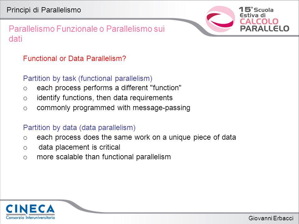 Giovanni Erbacci Principi di Parallelismo Parallelismo Funzionale o Parallelismo sui dati Functional or Data Parallelism.