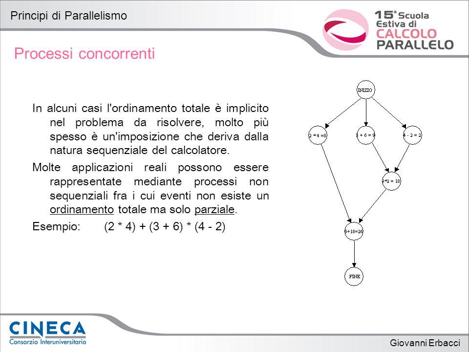 Giovanni Erbacci Principi di Parallelismo Processi concorrenti In alcuni casi l ordinamento totale è implicito nel problema da risolvere, molto più spesso è un imposizione che deriva dalla natura sequenziale del calcolatore.