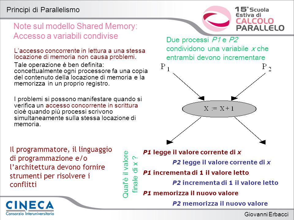 Giovanni Erbacci Principi di Parallelismo Note sul modello Shared Memory: Accesso a variabili condivise L'accesso concorrente in lettura a una stessa locazione di memoria non causa problemi.