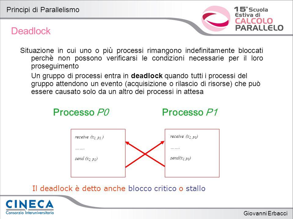 Giovanni Erbacci Principi di Parallelismo Deadlock Situazione in cui uno o pi ù processi rimangono indefinitamente bloccati perch è non possono verificarsi le condizioni necessarie per il loro proseguimento Un gruppo di processi entra in deadlock quando tutti i processi del gruppo attendono un evento (acquisizione o rilascio di risorse) che può essere causato solo da un altro dei processi in attesa Processo P0 Processo P1 receive (x 1, P1 ) …….