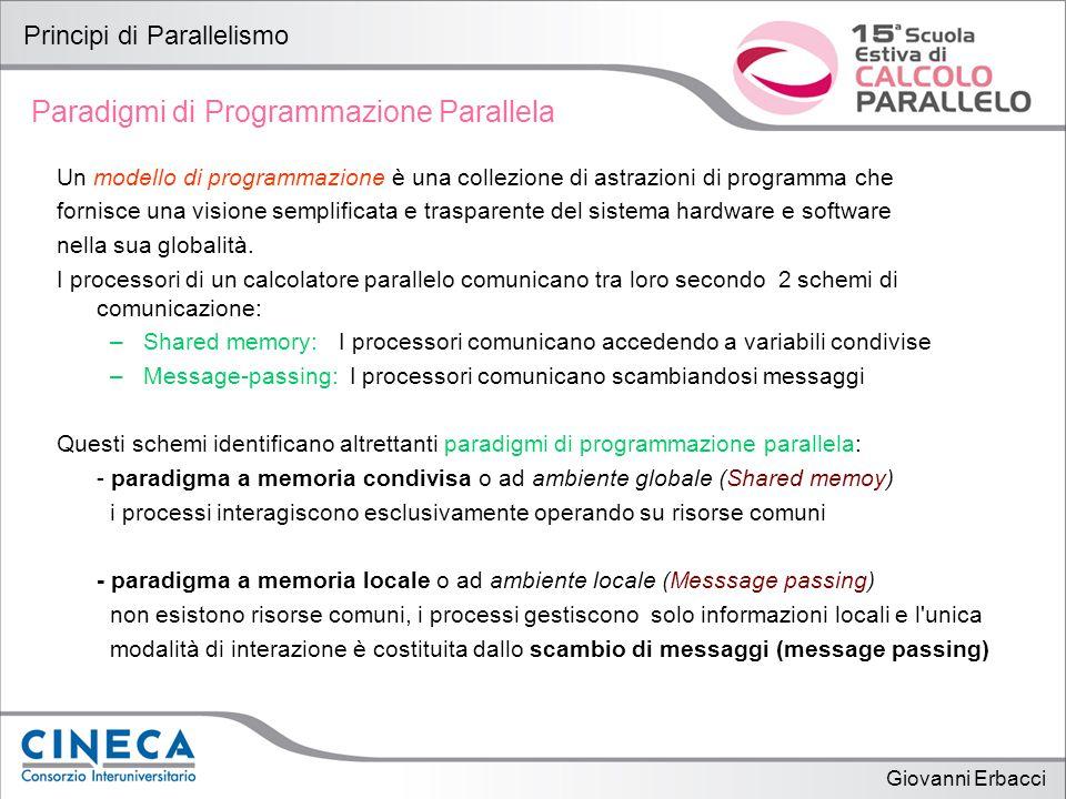 Giovanni Erbacci Principi di Parallelismo Paradigma Message Passing Nel paradigma message passing i processi comunicano scambiandosi messaggi Primitive message passing di base: –Send (parameter list) –Receive (parameter list) AB
