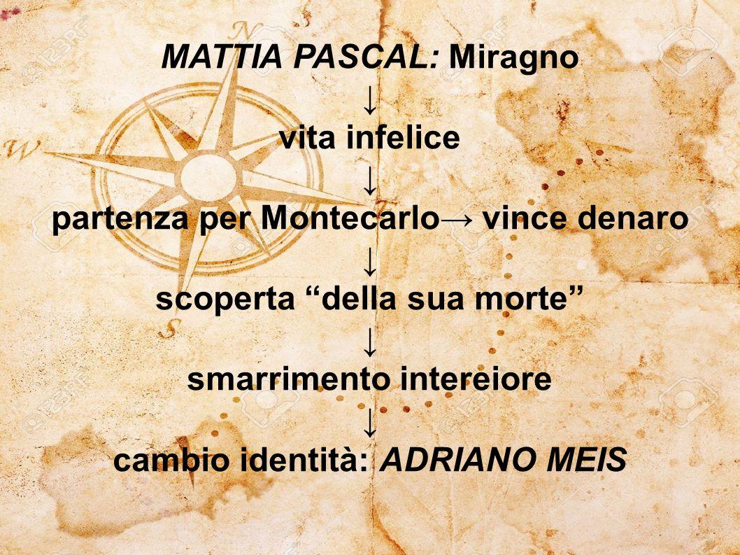 """MATTIA PASCAL: Miragno ↓ vita infelice ↓ partenza per Montecarlo→ vince denaro ↓ scoperta """"della sua morte"""" ↓ smarrimento intereiore ↓ cambio identità"""
