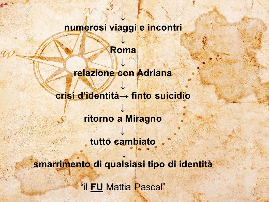 ↓ numerosi viaggi e incontri ↓ Roma ↓ relazione con Adriana ↓ crisi d'identità→ finto suicidio ↓ ritorno a Miragno ↓ tutto cambiato ↓ smarrimento di q