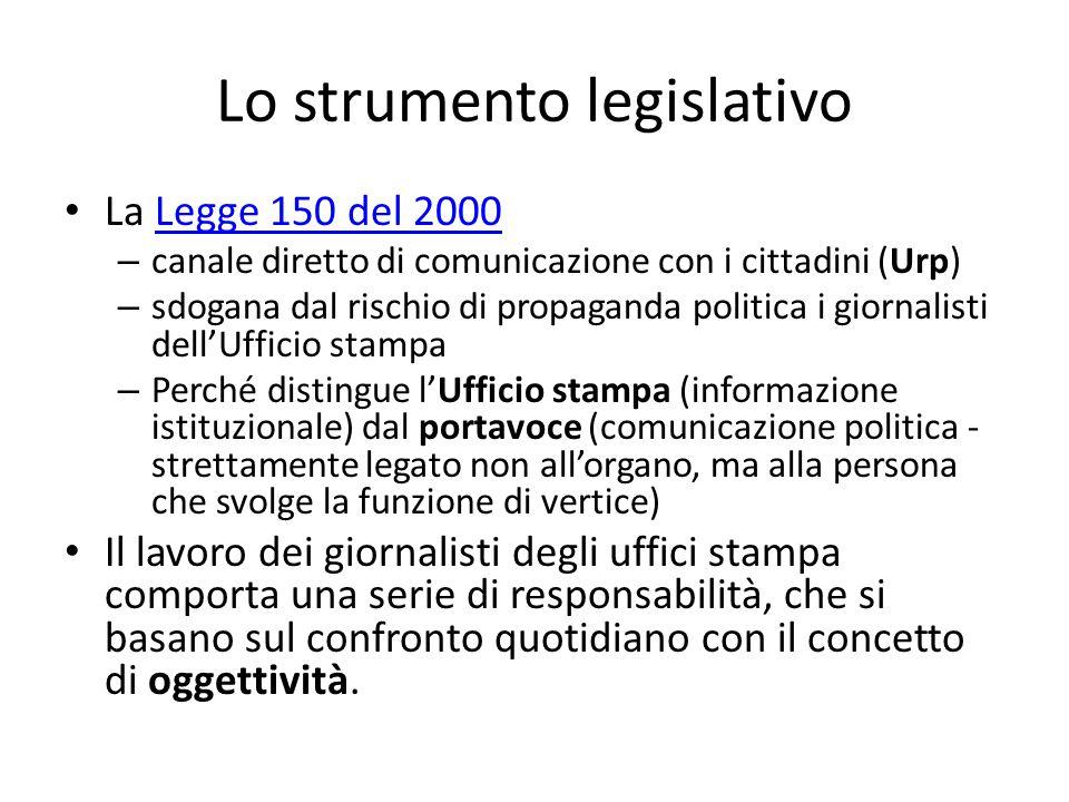 Che detto in termini tecnici è… Si passa dal marketing (stake holder) all'apertura duale Forum Comunicazione/1