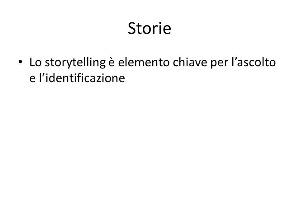 Storie Lo storytelling è elemento chiave per l'ascolto e l'identificazione