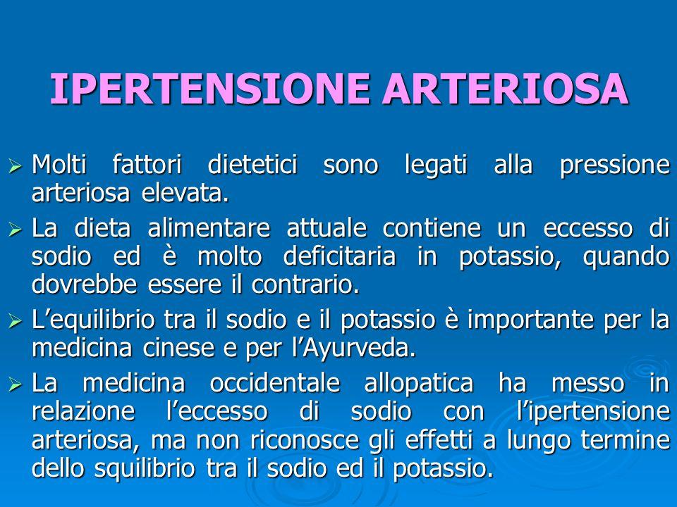  Molti fattori dietetici sono legati alla pressione arteriosa elevata.
