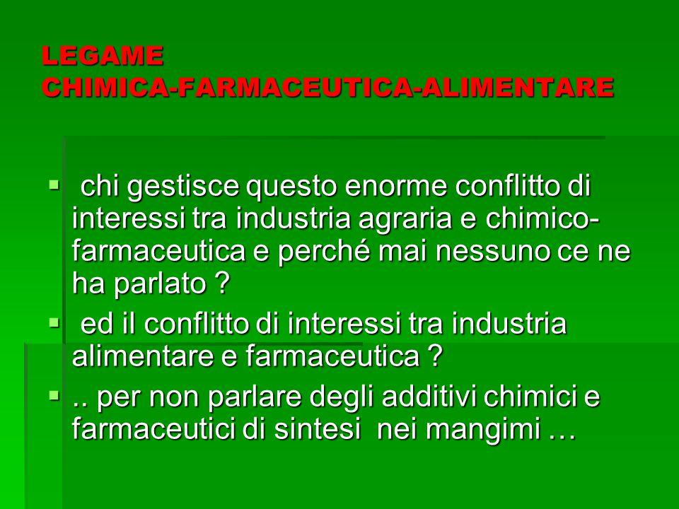 LEGAME CHIMICA-FARMACEUTICA-ALIMENTARE  chi gestisce questo enorme conflitto di interessi tra industria agraria e chimico- farmaceutica e perché mai nessuno ce ne ha parlato .