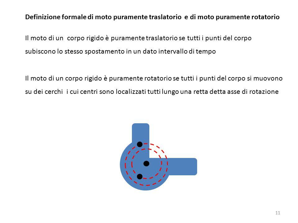 Definizione formale di moto puramente traslatorio e di moto puramente rotatorio Il moto di un corpo rigido è puramente traslatorio se tutti i punti de