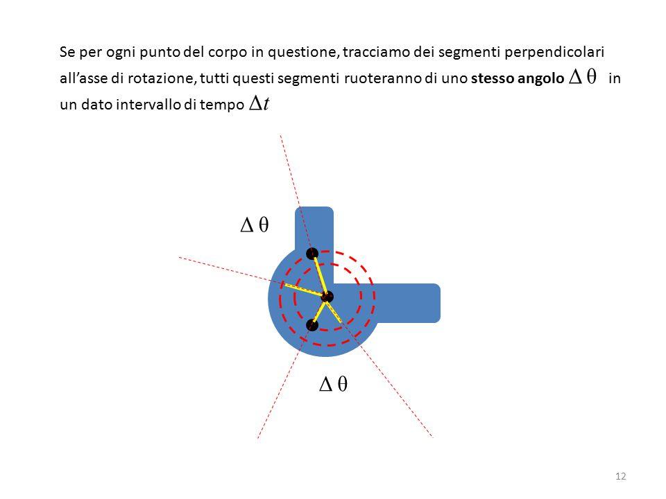 Se per ogni punto del corpo in questione, tracciamo dei segmenti perpendicolari all'asse di rotazione, tutti questi segmenti ruoteranno di uno stesso angolo Δ θ in un dato intervallo di tempo Δt Δ θΔ θ Δ θΔ θ 12