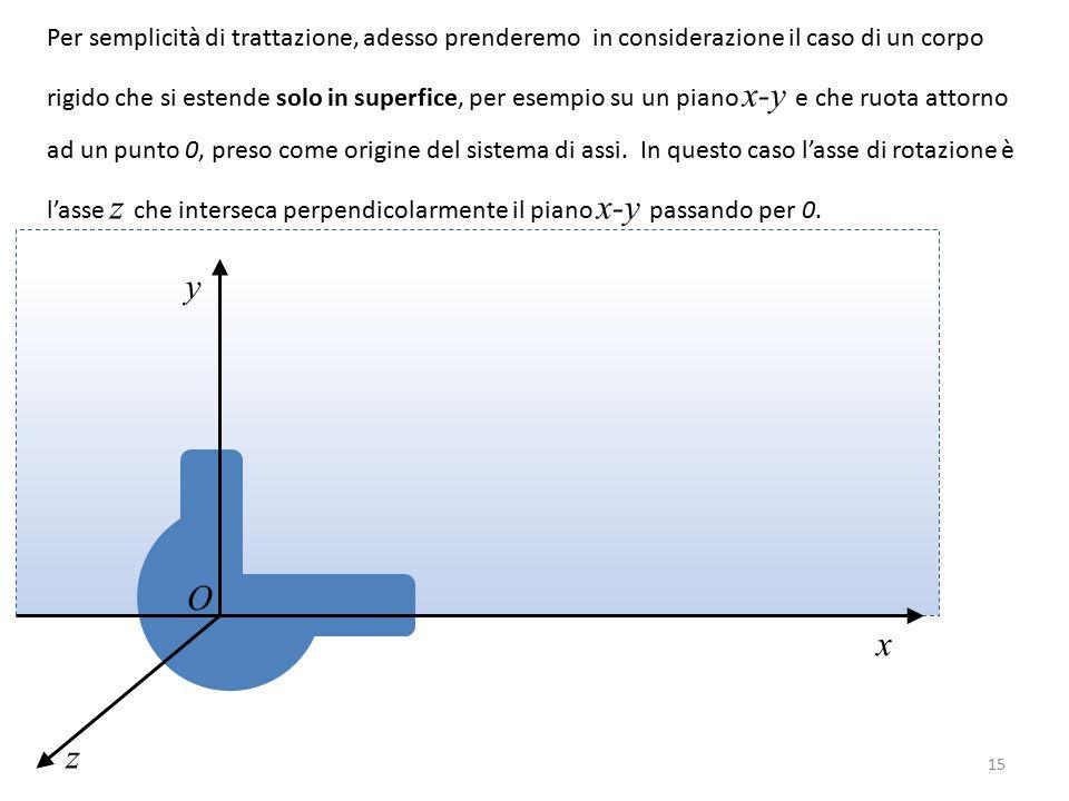 Per semplicità di trattazione, adesso prenderemo in considerazione il caso di un corpo rigido che si estende solo in superfice, per esempio su un piano x-y e che ruota attorno ad un punto 0, preso come origine del sistema di assi.