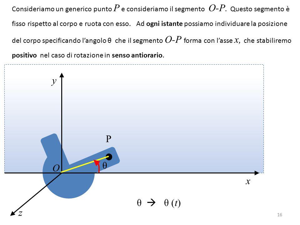 x y z O P θ Consideriamo un generico punto P e consideriamo il segmento O-P. Questo segmento è fisso rispetto al corpo e ruota con esso. Ad ogni istan