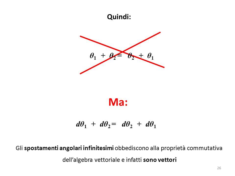 Quindi: θ 1 + θ 2 = θ 2 + θ 1 Ma: dθ 1 + dθ 2 = dθ 2 + dθ 1 Gli spostamenti angolari infinitesimi obbediscono alla proprietà commutativa dell'algebra