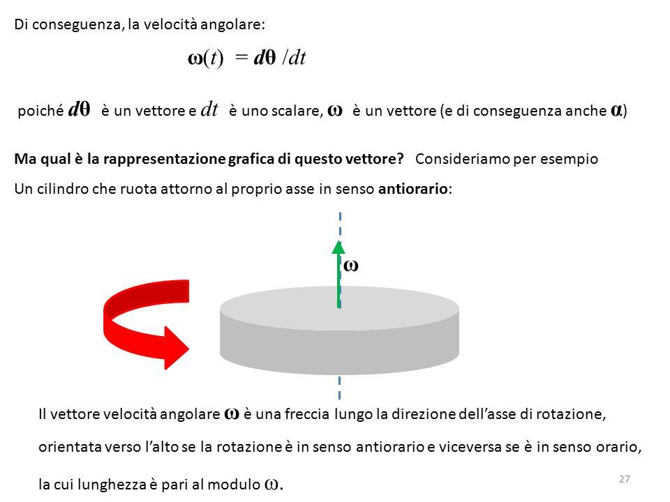 Di conseguenza, la velocità angolare: ω(t) = dθ /dt poiché dθ è un vettore e dt è uno scalare, ω è un vettore (e di conseguenza anche α ) Ma qual è la rappresentazione grafica di questo vettore.
