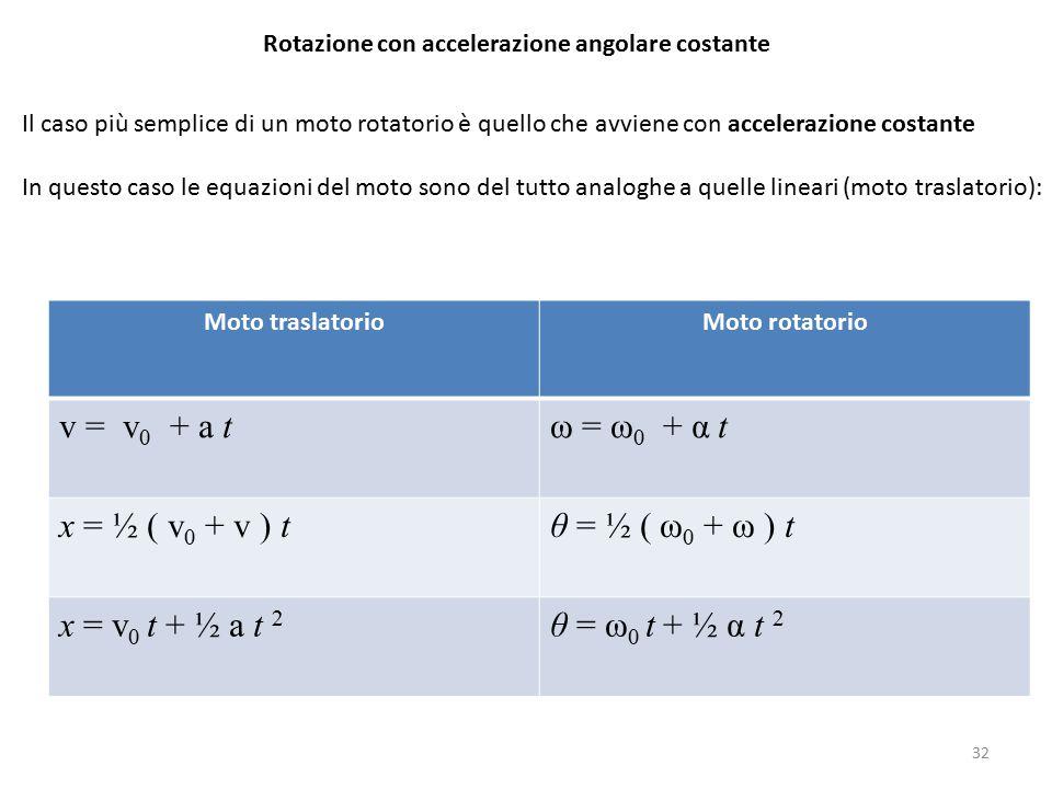 Rotazione con accelerazione angolare costante Il caso più semplice di un moto rotatorio è quello che avviene con accelerazione costante In questo caso le equazioni del moto sono del tutto analoghe a quelle lineari (moto traslatorio): Moto traslatorioMoto rotatorio v = v 0 + a tω = ω 0 + α t x = ½ ( v 0 + v ) tθ = ½ ( ω 0 + ω ) t x = v 0 t + ½ a t 2 θ = ω 0 t + ½ α t 2 32