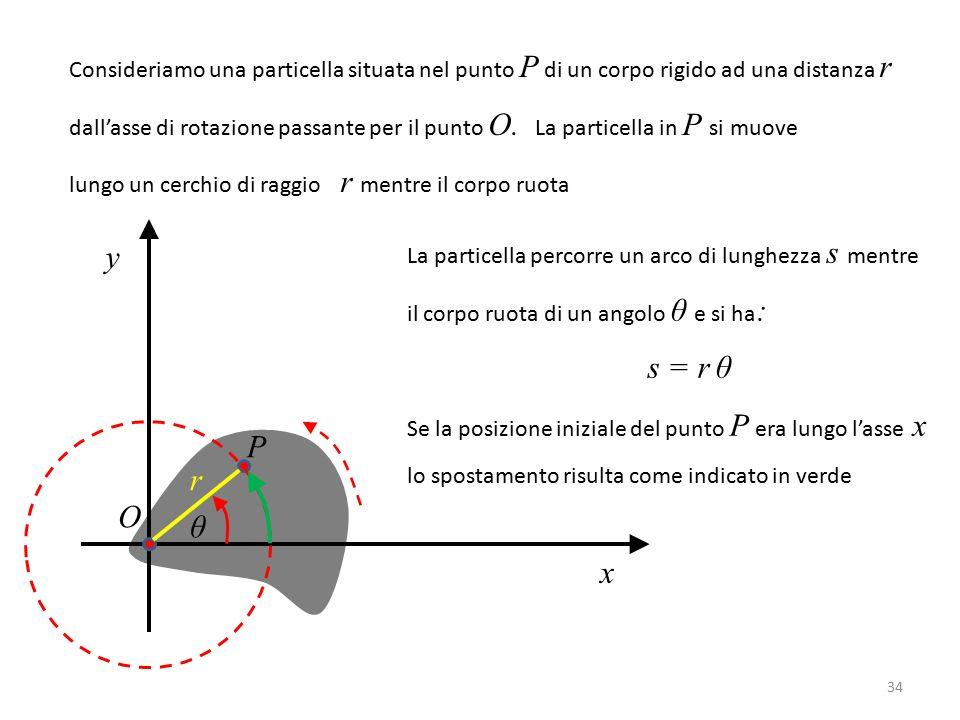 Consideriamo una particella situata nel punto P di un corpo rigido ad una distanza r dall'asse di rotazione passante per il punto O. La particella in