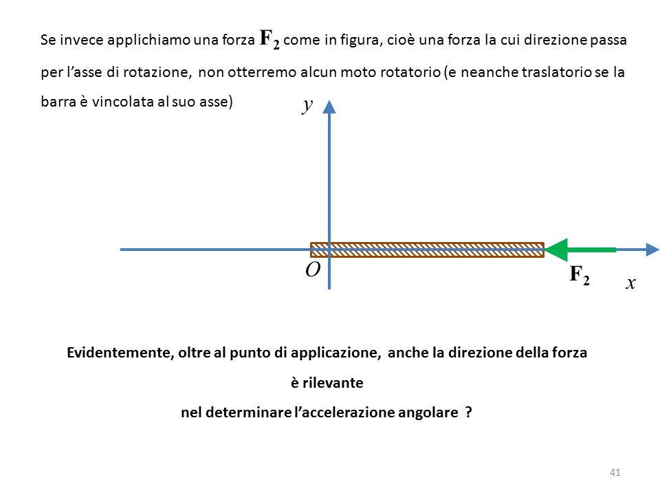 y x O F2F2 Se invece applichiamo una forza F 2 come in figura, cioè una forza la cui direzione passa per l'asse di rotazione, non otterremo alcun moto rotatorio (e neanche traslatorio se la barra è vincolata al suo asse) Evidentemente, oltre al punto di applicazione, anche la direzione della forza è rilevante nel determinare l'accelerazione angolare .